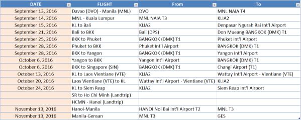 flights-101