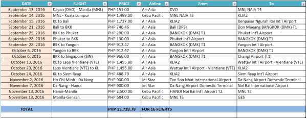 Flight Summary