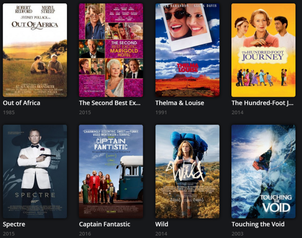 movies about traveling